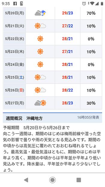 沖縄の天気.png