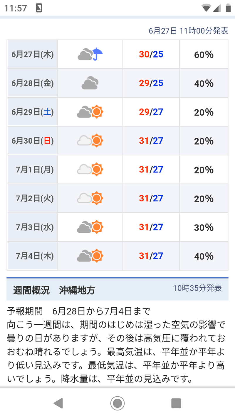 いよいよ沖縄は梅雨明けか?!